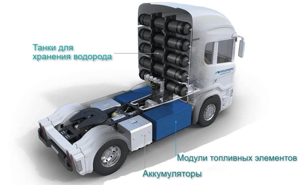 В Германии разрабатывают 40-тонный автопоезд 2