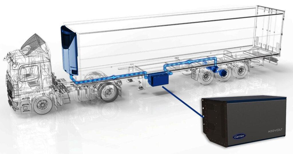 Carrier Transicold будет сотрудничать с AddVolt 2